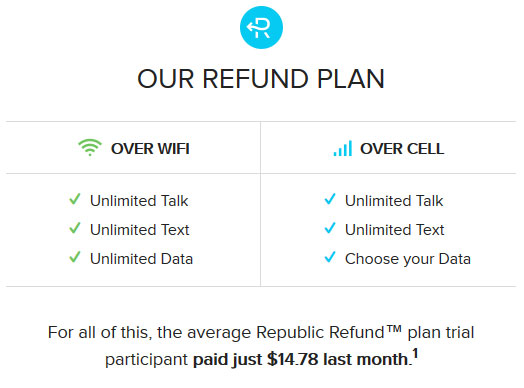 republic wireless refund plan
