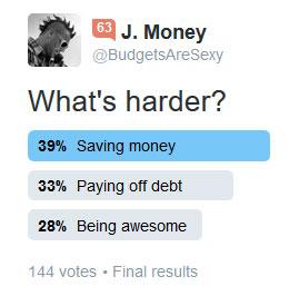 saving vs debt poll