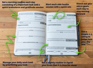 side hustle journal inside