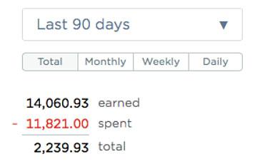 simple last 90 days