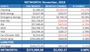 single 32 woman arizona net worth