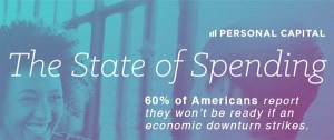 state of spending - personal capital