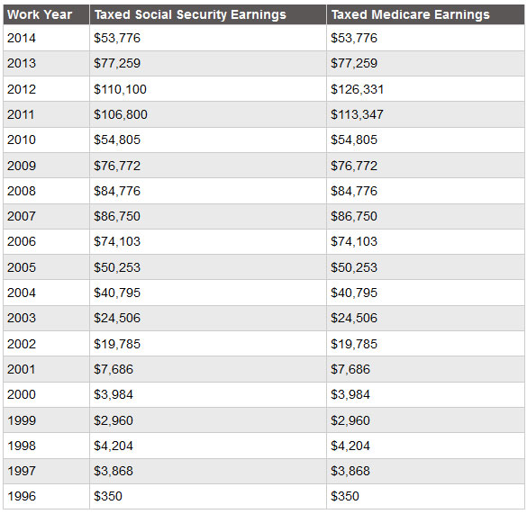 https://www.budgetsaresexy.com/2014/11/total-lifetime-earnings-wealth-ratio/
