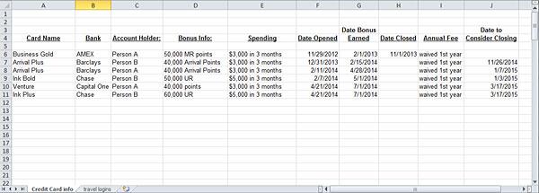 travel hacking spreadsheet