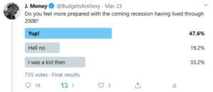 twitter poll recession