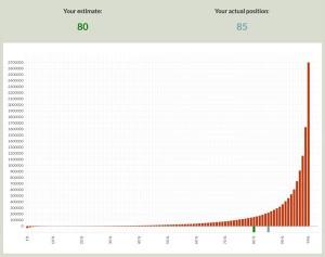 wealthometer results