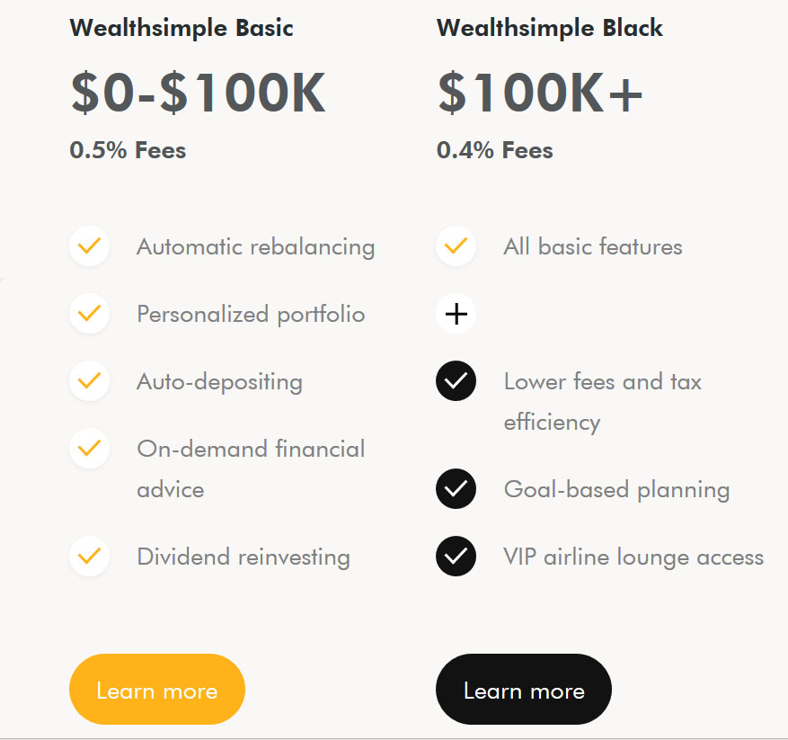 wealthsimple fees