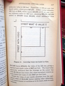 what is corner street value