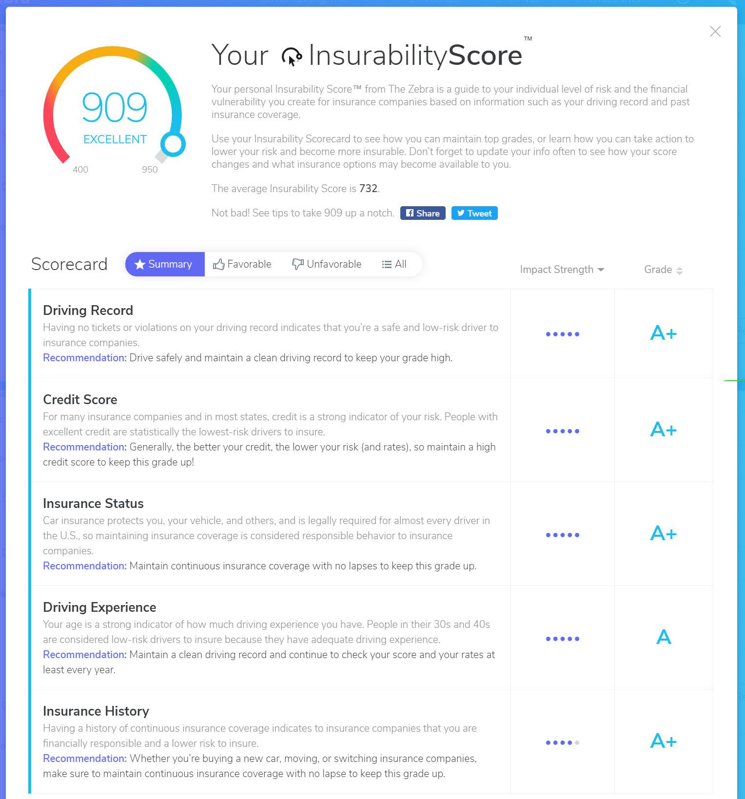 zebra insurability score report